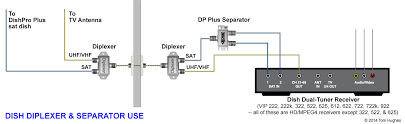 dish tailgater wiring diagram dish discover your wiring diagram dish receiver for my new traveler 1000 page 2 irv2 forums dish tailgater wiring diagram