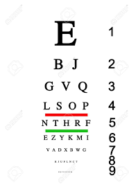 Dmv Eye Chart Online Images - Chart Graphic Design Inspiration