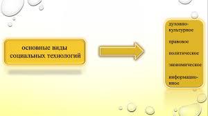 Специфика социальных технологий в социальной работе Специфика социальных технологий в социальной работе
