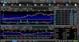 Etrade Options Trading Tutorial Stock Trading Tutorial