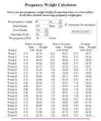 Average Baby Weight Uk Chart Baby Weight Chart During Pregnancy In Grams Uk Www