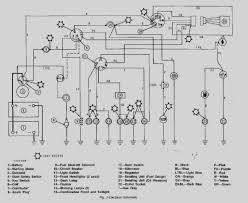 john deere tractor wiring diagrams moreover john deere lt155 diagram john deere lt155 electrical schematic 64