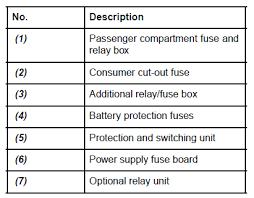 clio mk3 engine fuse box cliosport net renault megane 2010 fuse box diagram at Megane 2 Fuse Box Diagram
