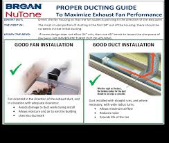 Acca Friction Rate Reference Chart The Twists And Turns Of Proper Duct Installation Quality Built
