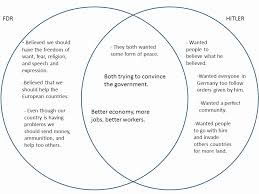 Federalist And Anti Federalist Venn Diagram Federalist Venn About Federalist Anti And Diagram