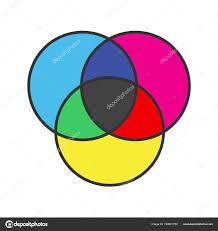 Venn Diagram Color Cmyk Rgb Color Circles Icon Venn Diagram Overlapping Circles