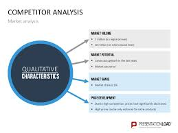 Competitor Analysis Template Powerpoint - Theprettiotsmusic.com