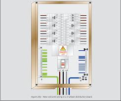 3 phase plug wiring colours 3 image wiring diagram 3 phase house wiring video the wiring diagram on 3 phase plug wiring colours