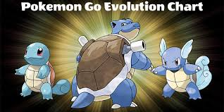 Pokemon Evolution Calculator Chart Pokemon Go Evolution Chart Pokemon Go World