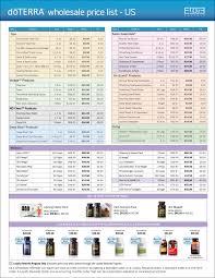 doterra price sheet doterra wholesale price list