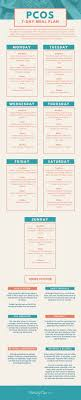 A 7 Day Sample Pcos Meal Plan Pcos Diet Plan Pcos Meal