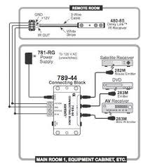 xantech ir receiver wiring diagram wiring diagrams infrared wire diagram home wiring diagrams