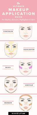 the ultimate makeup application guide for blushes bronzers highlighters more