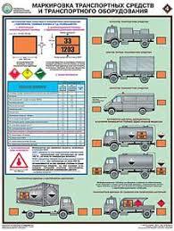 Комплект плакатов Перевозка опасных грузов листов х см   Комплект плакатов Перевозка опасных грузов 5 листов 45х60 см