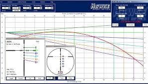 22 Cal Trajectory Chart 48 Explicit Gun Caliber Ballistics Chart