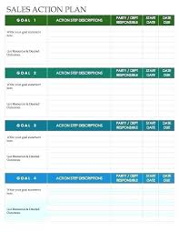 Smart Goals Template Free Smart Goals Template Objectives Word And