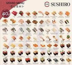 Sushiro Thailand ต้นตำรับซูชิสายพานเจ้าดัง เริ่มต้น 40 บาท - The Review