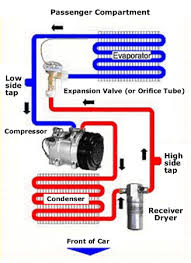 slade auto electrical and air conditioning specialists Sterling Touch Immobiliser Wiring Diagram slade auto electical aircon diagram 2005 Sterling Truck Wiring Diagram