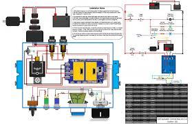 ot homemade inexpensive snowex salt spreader control box snowex box diagram 1 jpg