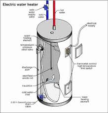 ge hot water tank heater thermostat replacement throughout problem ge hot water tank super electric heater wiring diagram rd schematic customer service