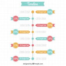 Cute Chart Template Cute Timeline Template Vector Free Download