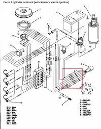 mercury outboard control wiring diagram wiring diagram tracker pontoon boat wiring diagram tracker wiring diagrams