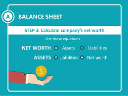 Company S Net Worth A Step 3 Calculate Companys