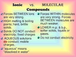 Ionic And Covalent Bonds Venn Diagram Ionic Compound Vs Covalent Compound Ionic Vs Ionic Bond Vs Covalent