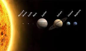 Distance Between Sun And Neptune In Light Years Solar System Wikipedia