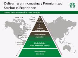 starbucks doesn t want to be basic business insider starbucks slide