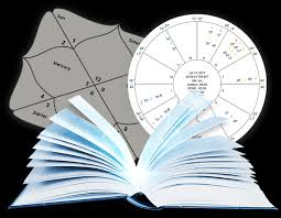 Full Natal Chart Interpretation Free Online Natal Chart Astrology Calculator Reading