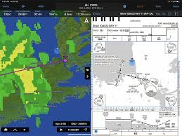Using Your Ipad On A Trip To Canada Ipad Pilot News