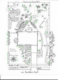 19. Landscape Design | NC State Extension Publications