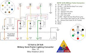 7 pin connector wiring diagram heavy truck wiring diagrams schematics Boat Trailer Wiring Diagram at Trailer Wiring Harness Diagram 7 Way