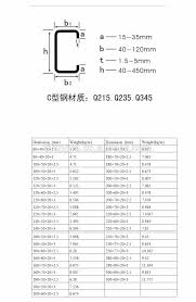 Alibaba Website C Channel Weight Chart Z Type Channel Steel Purlin Buy Z Type Channel Steel Purlin C Channel Weight Chart Z Type Channel Steel