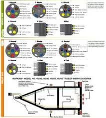 standard 4 pole trailer light wiring diagram automotive 7 Pin Trailer Connector Diagram connector wiring diagrams jpg 7 pin trailer connection diagram