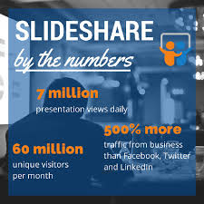 slede share optimize slideshare presentation for seo using these simple tips