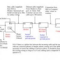 wiring diagram bt socket wiring image wiring diagram bt master socket wiring a b bt auto wiring diagram schematic on wiring diagram bt socket