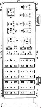 1995 1999 ford taurus fuse box diagram fuse diagram 1995 1999 ford taurus fuse box diagram