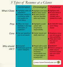 3 Types Of Resumes Brilliant 3 Types Of Resumes Explained Www