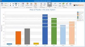 Winforms Chart Control 2d 3d Graphs Devexpress
