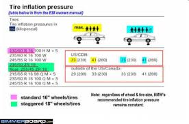 Bmw Run Flat Tyre Pressures Chart Bimmerforums The Ultimate Bmw Forum