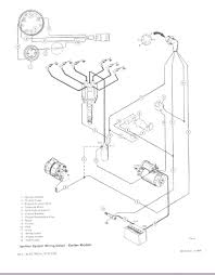 Excellent 5 0 mercruiser starter wiring diagram gallery