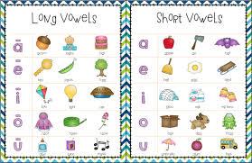 Short Long Vowels Posters Printable Worsheets Long