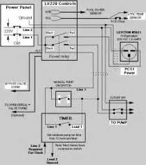 swimming pool electrical wiring diagram swimming similiar swimming pool electrical wiring keywords on swimming pool electrical wiring diagram