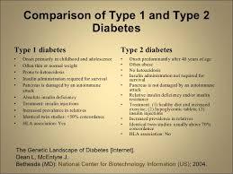 Type 1 Type 2 Diabetes Venn Diagram Resume Examples