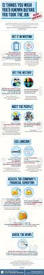 Things To Consider Accepting A Job Offer Should You Take A Job Job Search Infographic The Muse 22