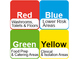 Bics Colour Coding Chart Colour Standards What Are The Benefits Of Colour Coding
