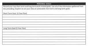 What Are Your Short Term Goals Idp Plans Federal Employee Career Development Idp Form