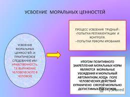 Презентация на тему МОРАЛЬ И НРАВСТВЕННОСТЬ Скачать бесплатно  13 УСВОЕНИЕ МОРАЛЬНЫХ
